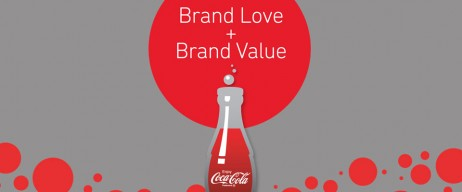 operation strategies for coca cola vs pepsi Coca-cola starts new corporate branding campaign  vp of marketing and  president of usa operations for coca-cola north  while pepsico's dropped 72 %, according to nielsen data cited by  beverages cmo strategy.