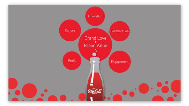 Coca cola powerpoint background eref. Info | eref. Info.